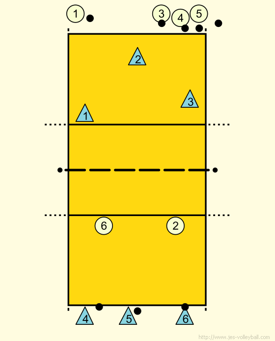 volleyball serving games for beginners