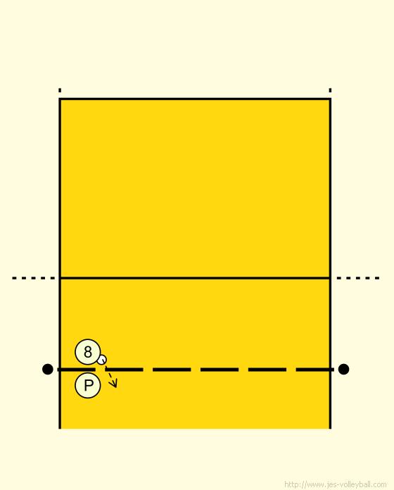 Volleyball block jump test chart